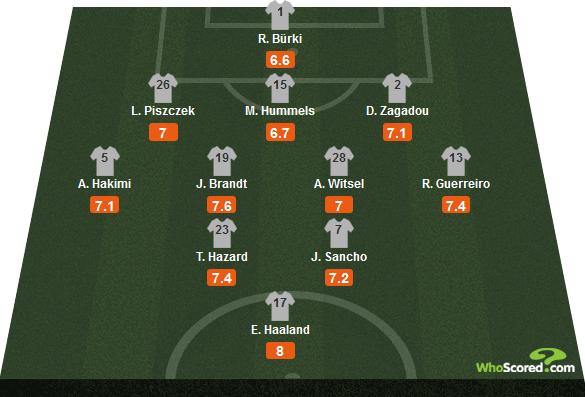 Borrussia Dortmund line-up
